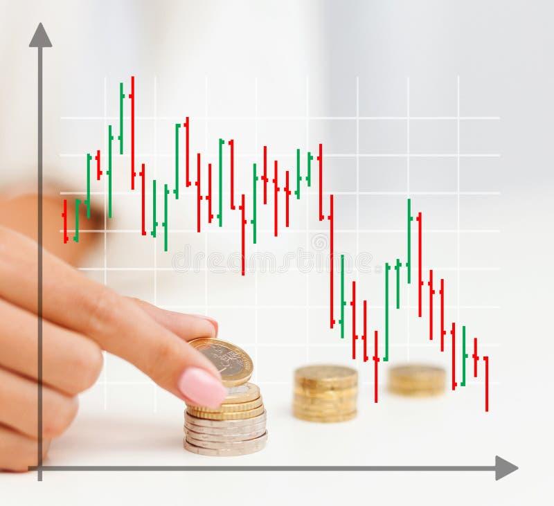 Schließen Sie oben von der weiblichen Hand mit Euromünzen und Diagramm stockbilder