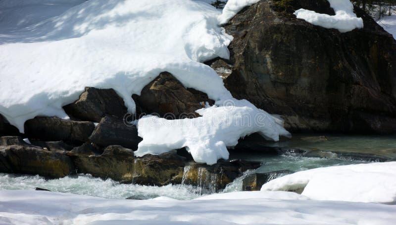 Schmelzender Schnee und Eis in Nord-Kanada lizenzfreies stockfoto