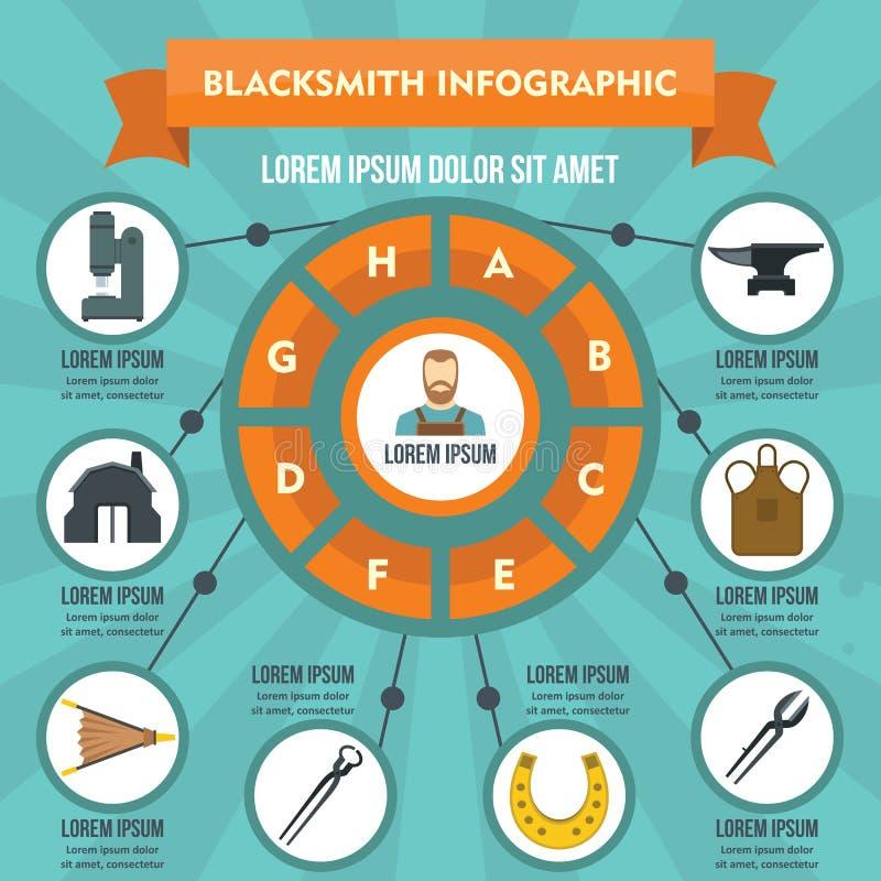 Schmiede-infographic Konzept, flache Art lizenzfreie abbildung