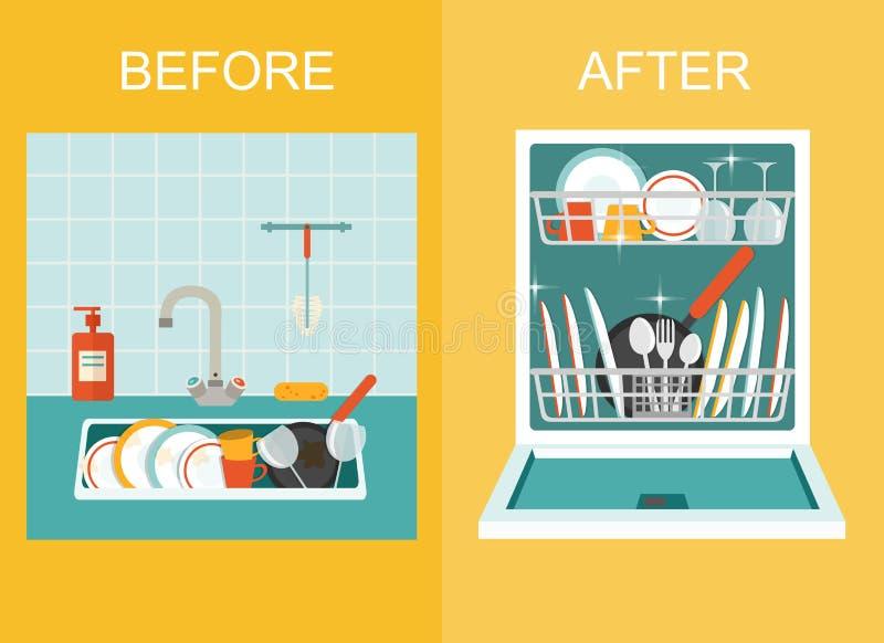 Schmutzige Wanne mit Küchengeschirr, Gerät, Tellern, Tellerreinigungsmittel und einem Schwamm Öffnen Sie Spülmaschine mit saubere vektor abbildung