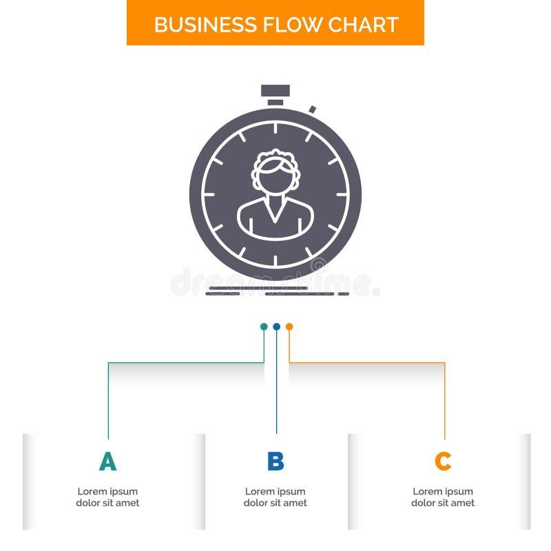 schnell Geschwindigkeit, Stoppuhr, Timer, Mädchen Geschäfts-Flussdiagramm-Entwurf mit 3 Schritten r stock abbildung