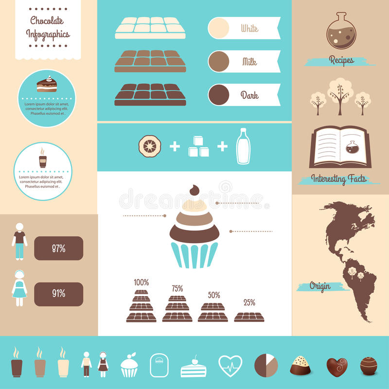 Schokolade und Lebensmittelproduktion Infographics-Gestaltungselemente lizenzfreie abbildung