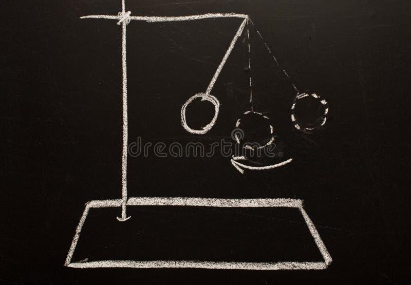 Schommeling van de slinger stock afbeelding