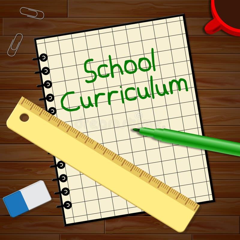 School Curriculum Stock Illustrations – 936 School Curriculum Stock  Illustrations, Vectors & Clipart - Dreamstime