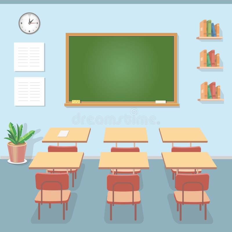 Schoolklaslokaal met bord en bureaus Klasse voor onderwijs, cursussen of opleiding stock illustratie