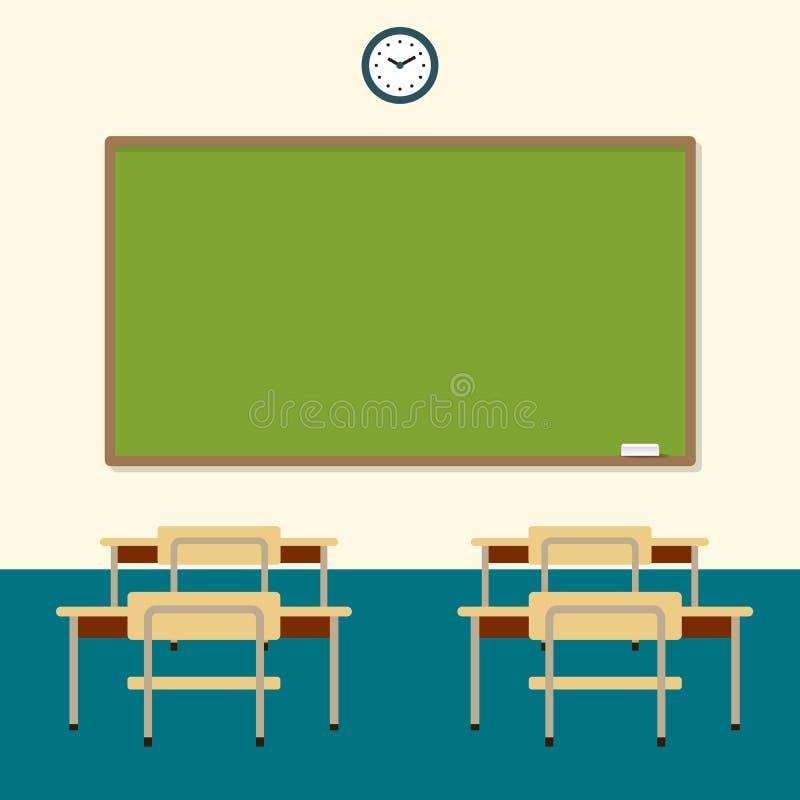 Schoolklaslokaal met bord en bureaus onderwijsraad, lijst en studie Vector vlakke illustratie vector illustratie