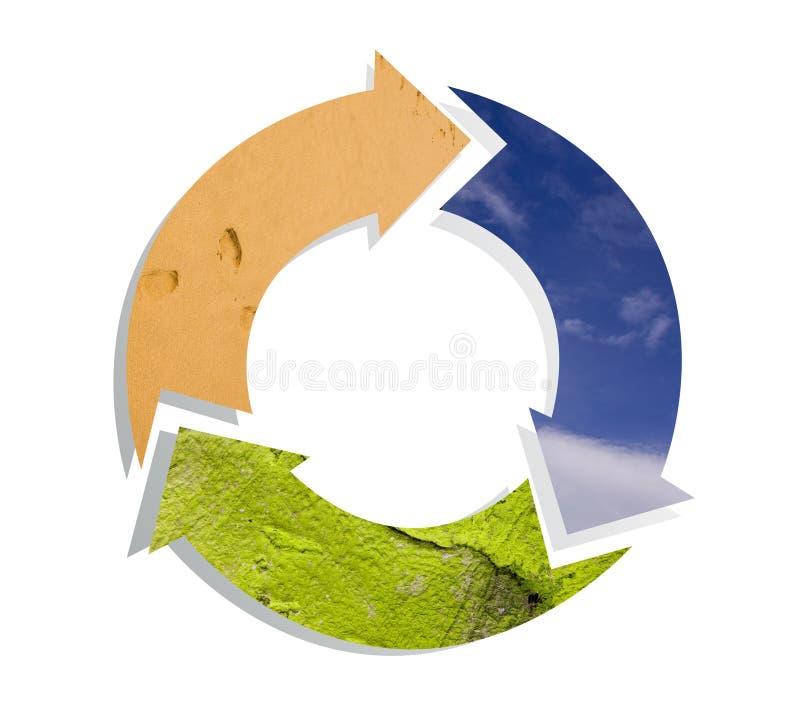 Download Schoon Milieu Stock Afbeeldingen - Afbeelding: 13441274