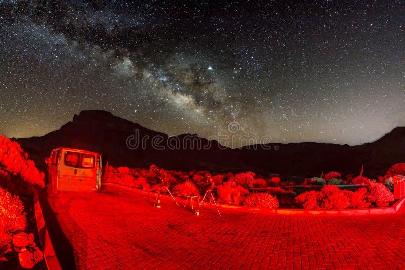 Schot van sterren en melkachtige manier bij hoogtehemel via de lens van het vissenoog Twee die telescopen klaar voor observatie d stock fotografie