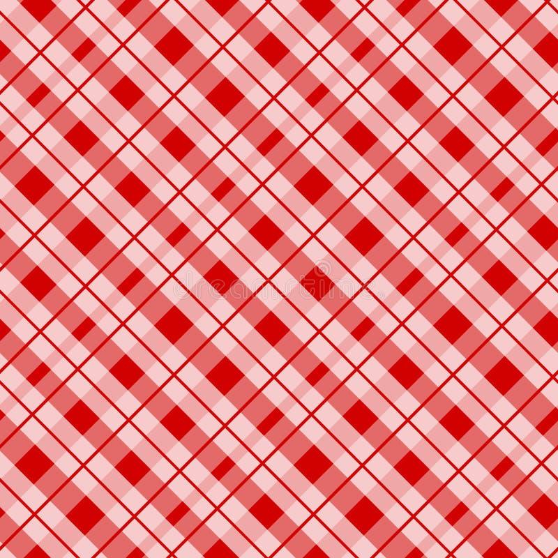 Schotse kooi, rode Keltisch Schotse rode geruite achtergrond Schots patroon Vector illustratie vector illustratie