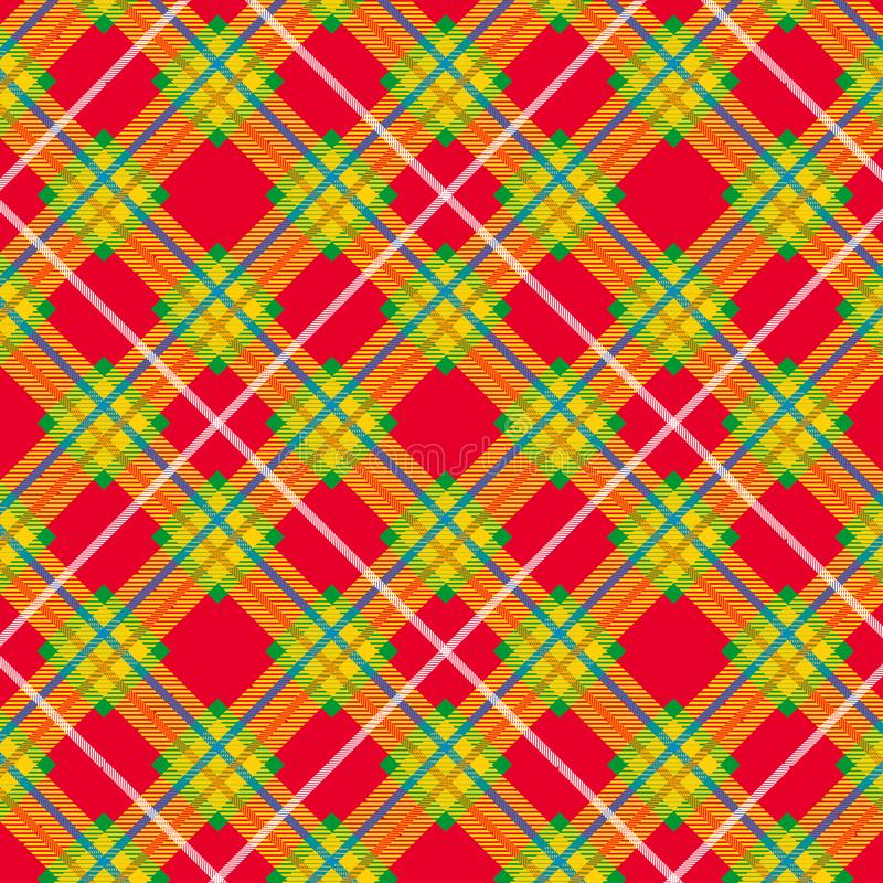 Schottenstoffmuster Schottisches Plaid Schottischer K?fig Schottischer karierter Hintergrund Traditionelle schottische Verzierung vektor abbildung