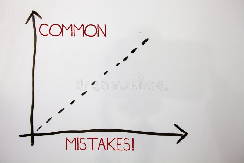 Schreibensanmerkung, die allgemeinen Fehlern Motivanruf zeigt Präsentationslos des Geschäftsfotos Leute tun die gleiche Aktion in lizenzfreies stockfoto