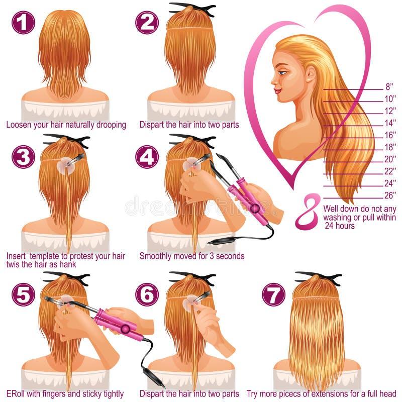 Schritt für Schritt einzeln aufgeführt für Haarerweiterung lizenzfreie abbildung