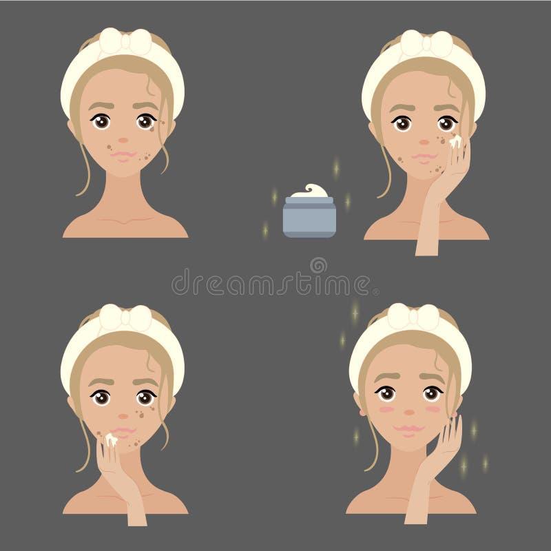 Schritte, wie man Anti-pigmenation Gesichtsbehandlungscreme aufträgt lizenzfreie abbildung