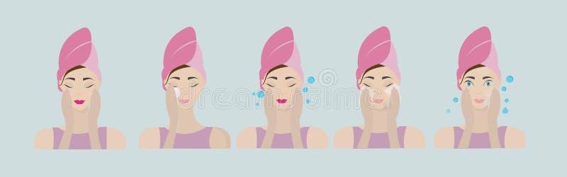 Schritte, wie man Gesichtsmaske anwendet Vektor Zeilendarstellungen stellte lokalisiert auf wei?em Hintergrund ein lizenzfreie abbildung