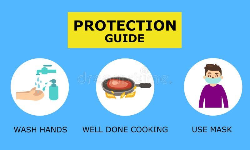 Schutz vor KoronavirusCOVID-19 lizenzfreies stockfoto
