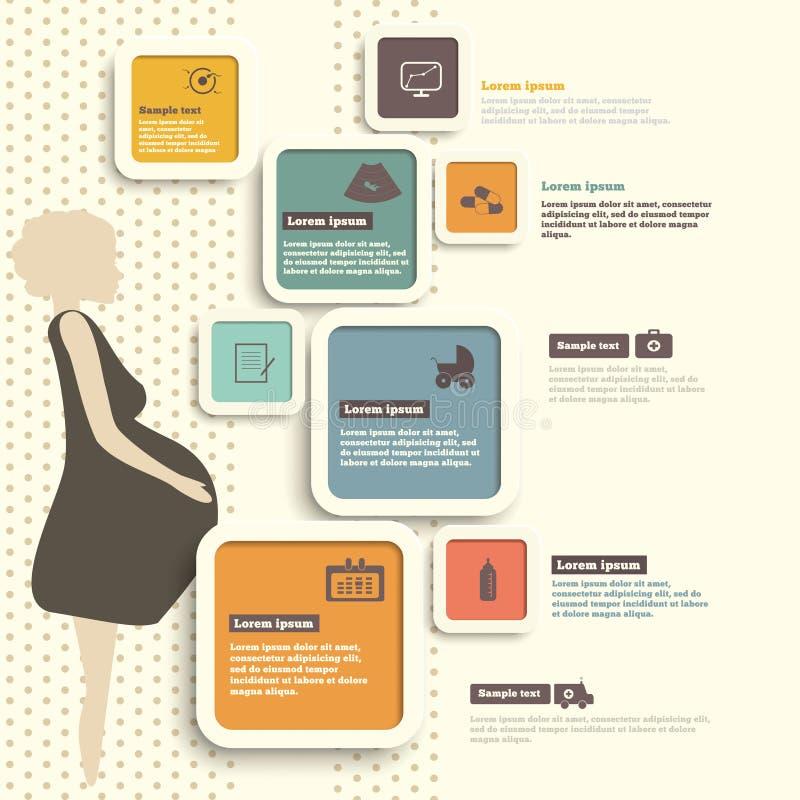 Schwangerschaft und Geburtsinfographics und -ikonensatz vektor abbildung