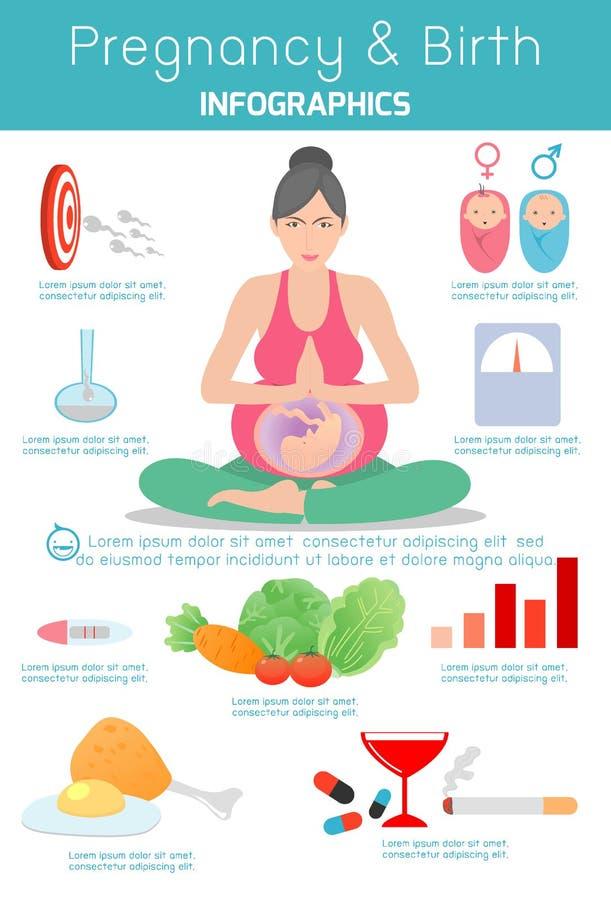 Schwangerschaft und Geburtsinfographics und -ikonensatz, infographic Schablone der Gynäkologie und der Schwangerschaft, Darstellu lizenzfreie abbildung