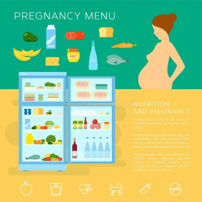 Schwangerschafts-Menü-Lebensmittel-flacher Art-Vektor Infographic stock abbildung