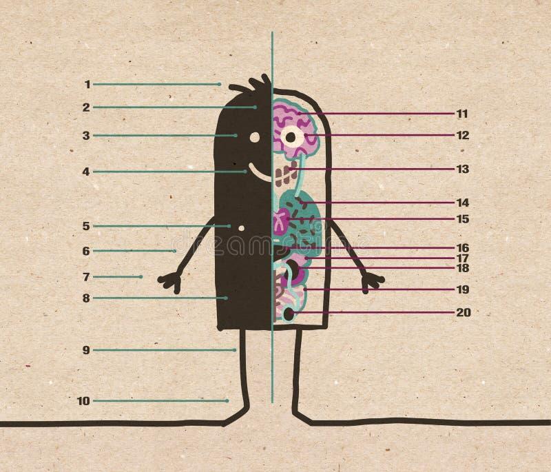 Schwarze Karikatur Anatomie-Lektion lizenzfreie abbildung