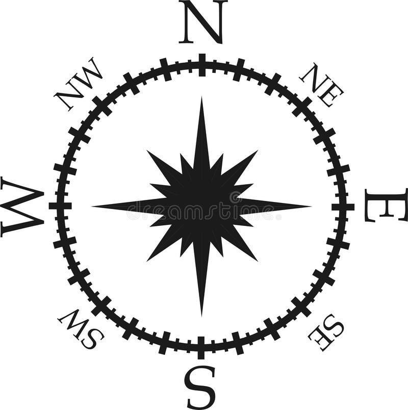 Schwarzweiss-Kompaß vektor abbildung