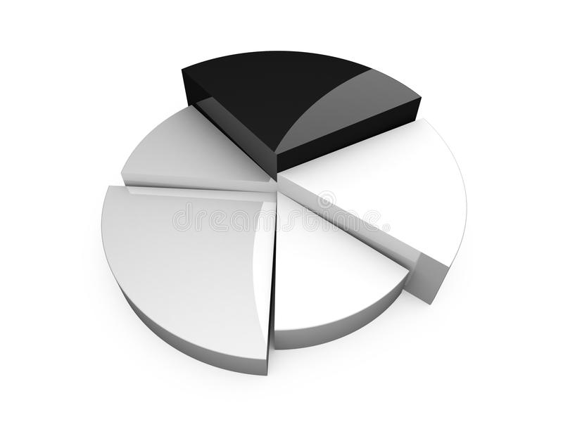 Schwarzweiss-Kreisdiagramm 3D stock abbildung