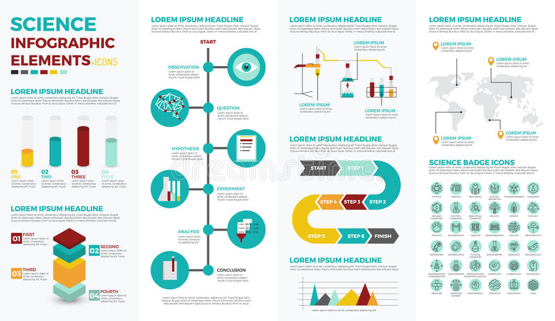 Science education infographic elements. Science infographic element with illustrations and icons for data report and information presentation royalty free illustration