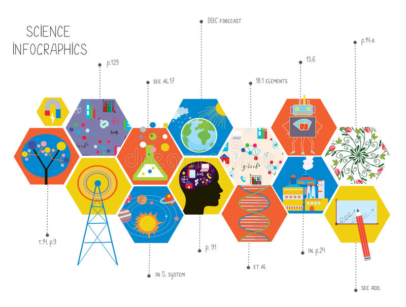 Science infographics of different areas stock illustration