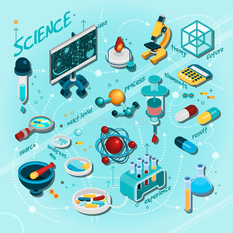 Science Isometric Flowchart. With research experiment and idea symbols vector illustration stock illustration