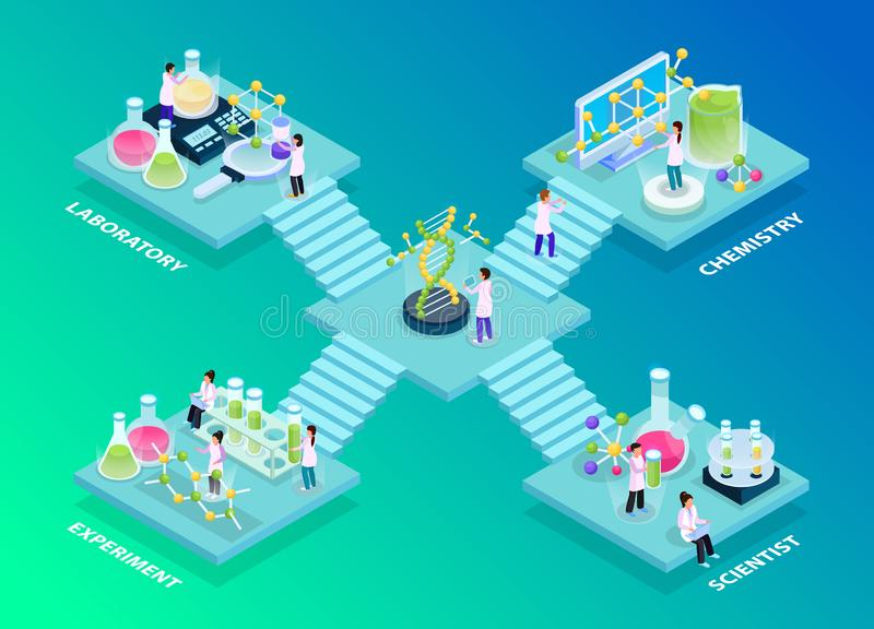 Science Lab Isometric Composition stock illustration