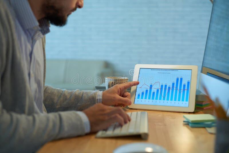 Sciences économiques d'Analuzing photo stock