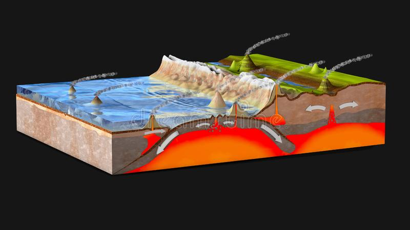 Scientific ground cross-section to explain subduction and plate tectonics. 3d illustration stock illustration
