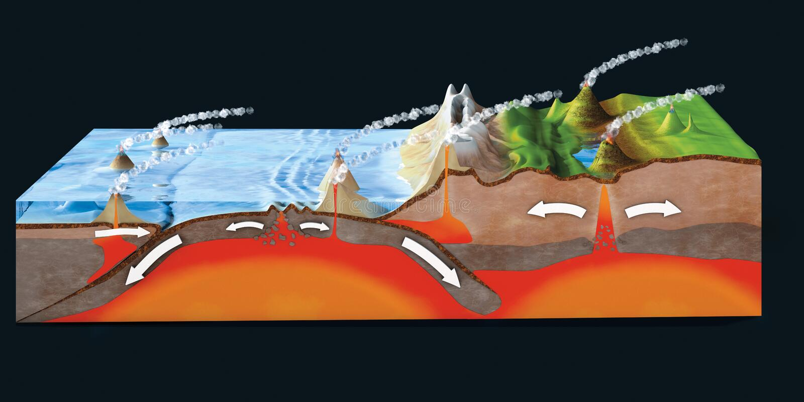 Scientific ground cross-section to explain subduction and plate tectonics. 3d illustration vector illustration