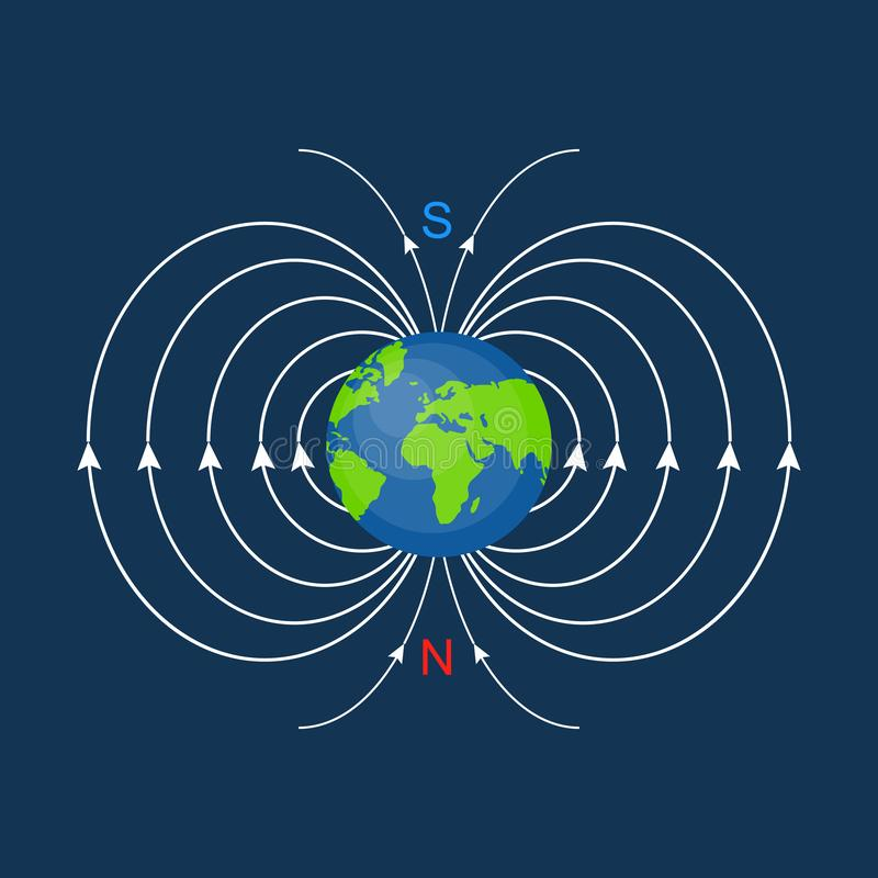 Scientific Magnetic Field Global Earth. Vector vector illustration