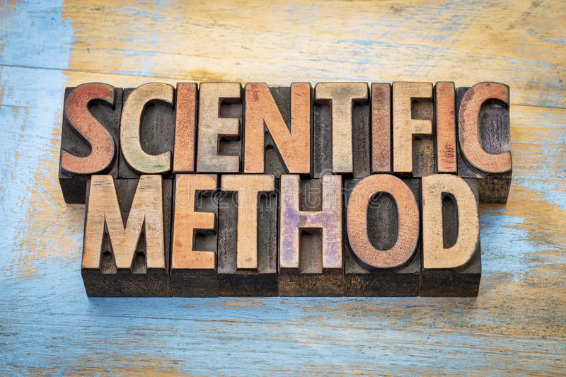 Scientific method word abstract in wood type stock images