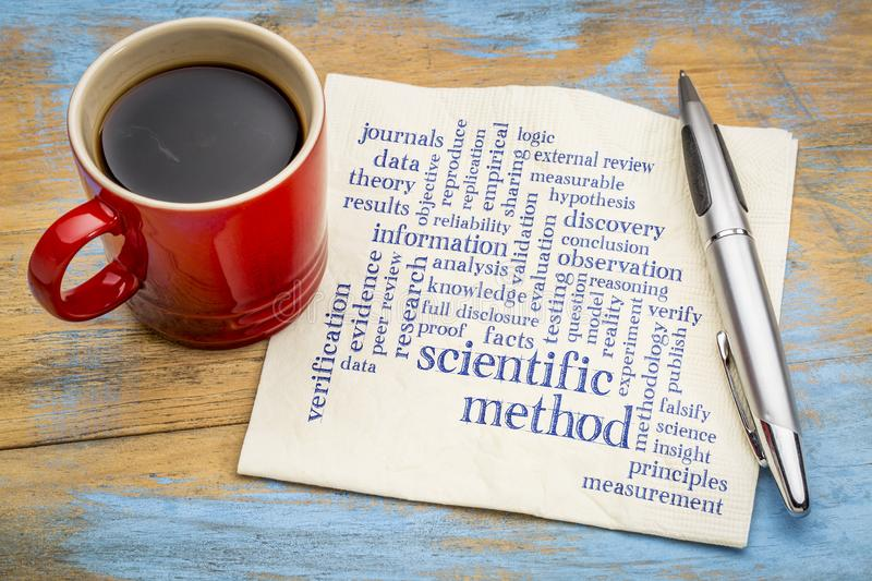 Scientific method word cloud on napkin stock photography