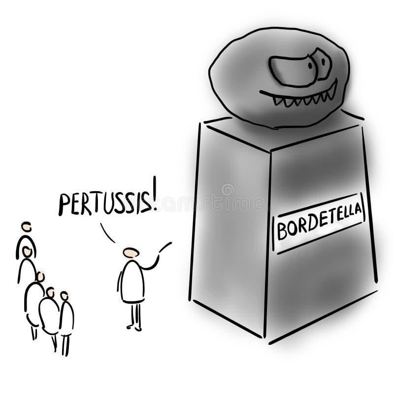 Scienziati e monumento di bordetella pertussis fotografia stock libera da diritti