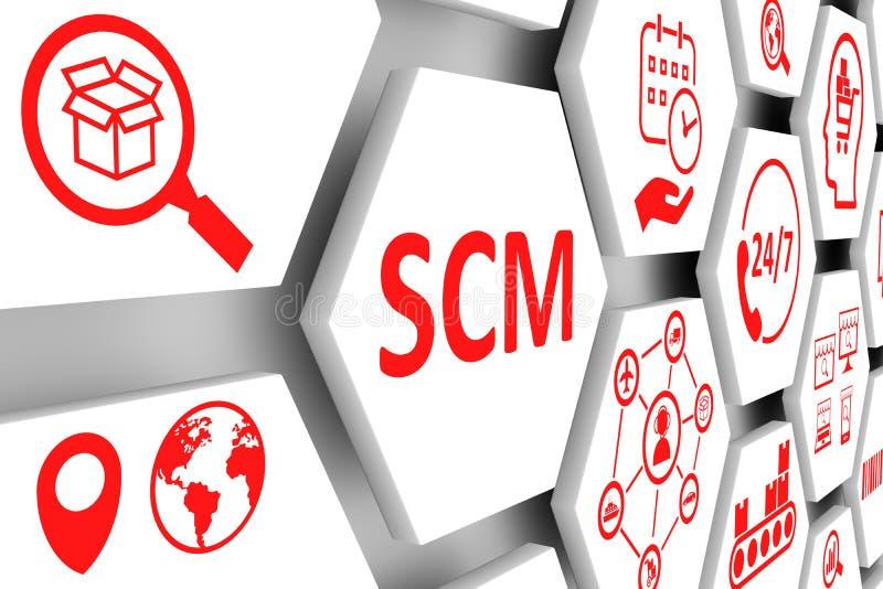 SCM concept cell background vector illustration
