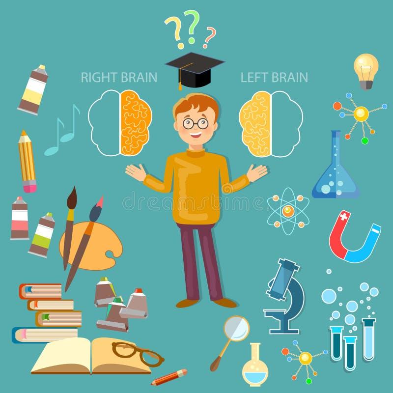 Scolaro che studia concetto destro e sinistro di istruzione del cervello illustrazione vettoriale