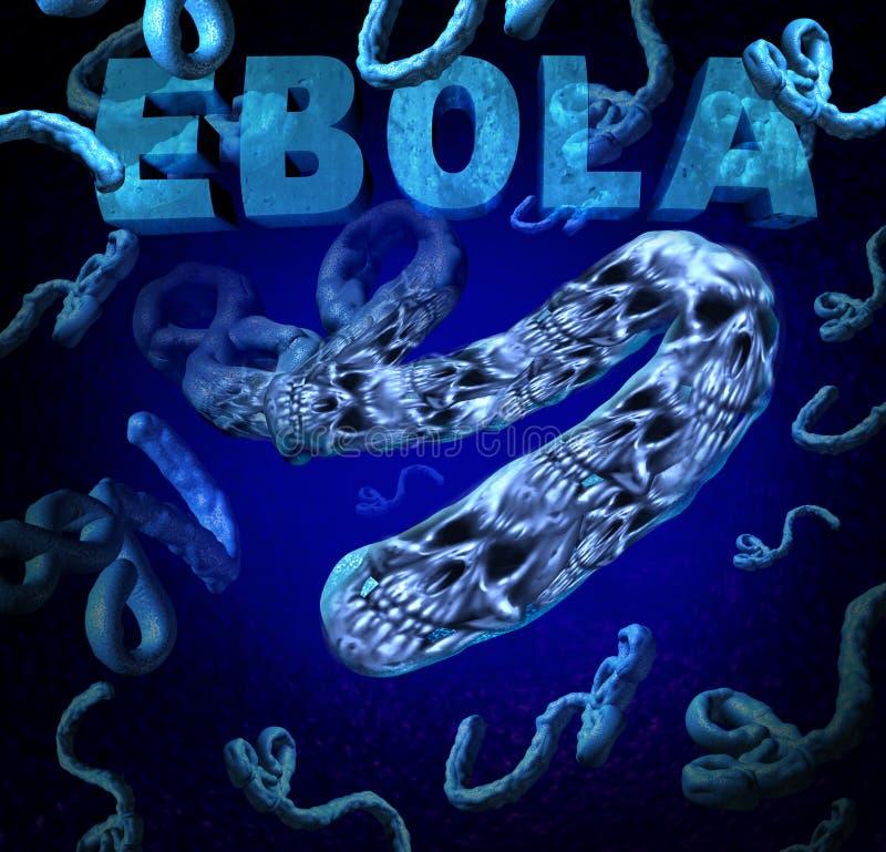 Scoppio di ebola illustrazione vettoriale