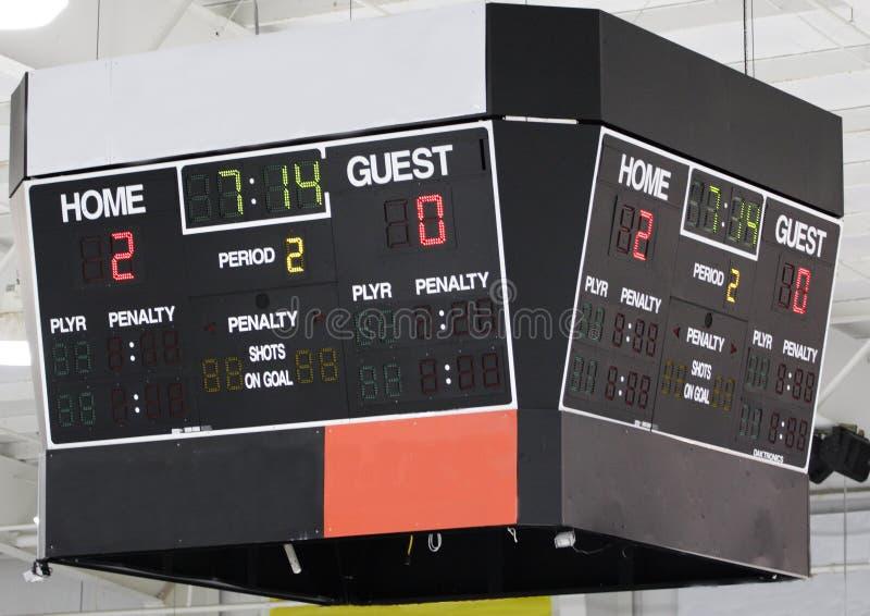 Score Board royalty free stock photos