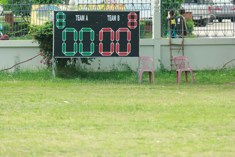 scoreboard images stock