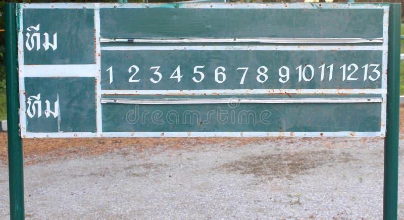 scoreboard photographie stock