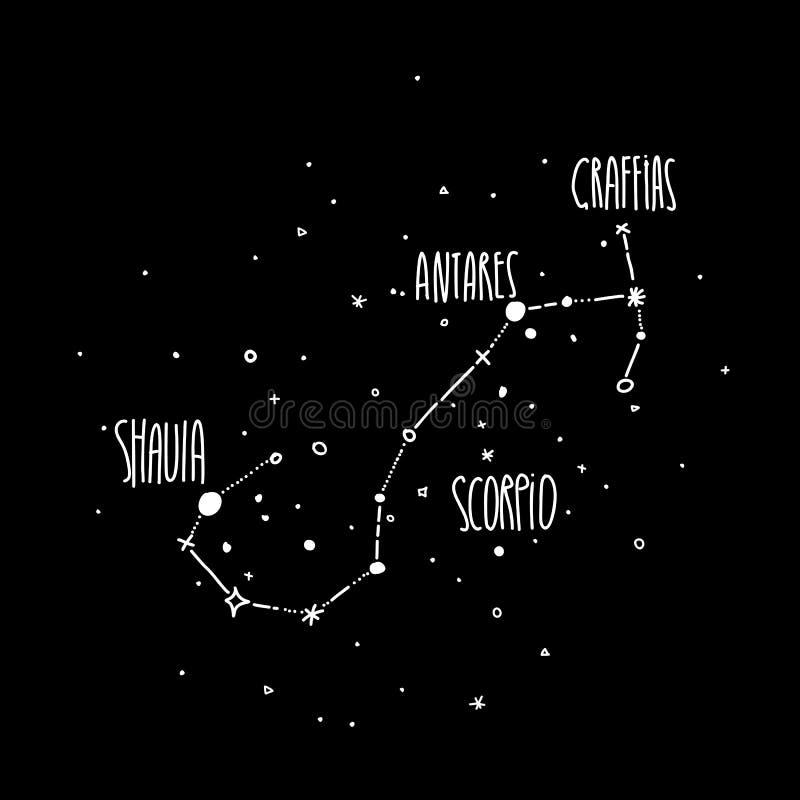 Scorpio gwiazdozbioru ręki remisu ilustracja Skorpion stelarna mapa na czarnym nocnym niebie Galaktyka i gwiazdozbiory ilustracja wektor
