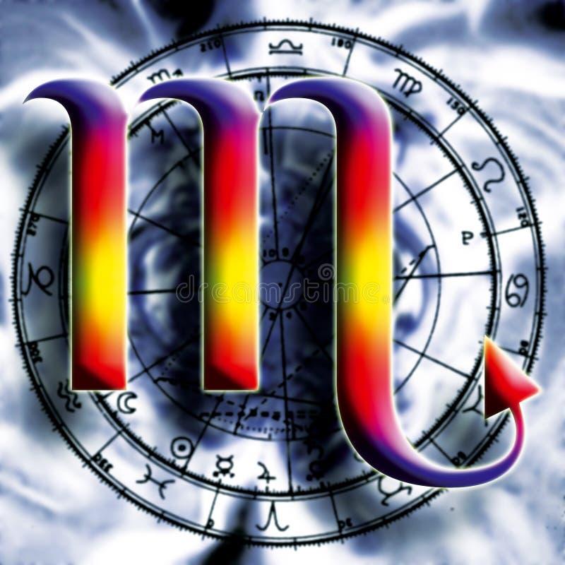 Scorpion astrologique de signe illustration de vecteur