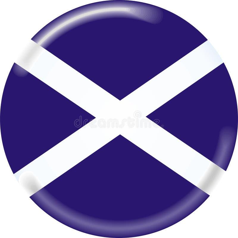 scotland royaltyfri illustrationer