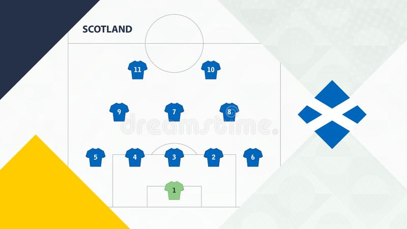 Scotland team preferred system formation 5-3-2, Scotland football team background for European soccer competition.  stock illustration