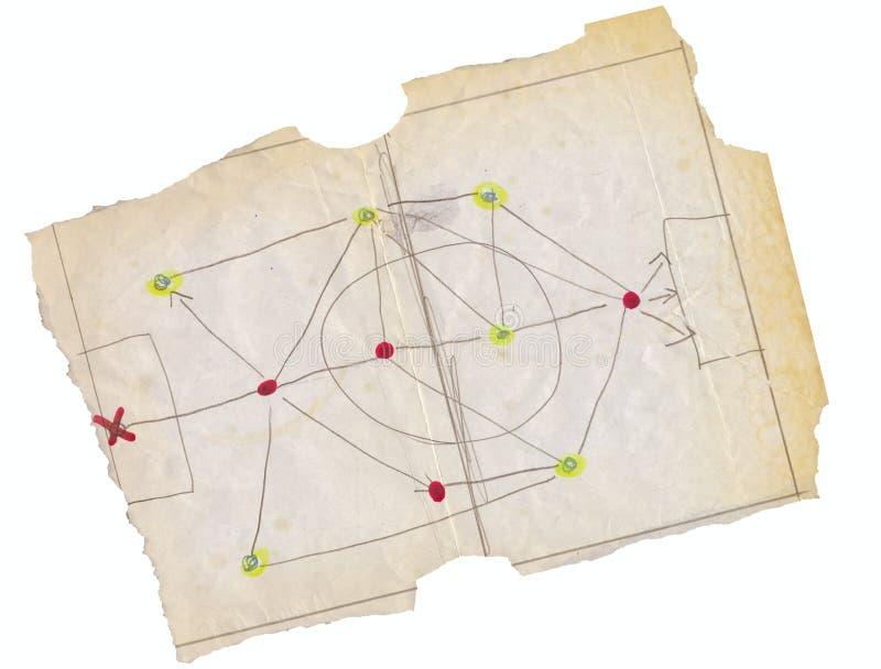Scribble стратегии футбольного матча на сорванной бумаге, grungy изолированном стиле, стоковая фотография