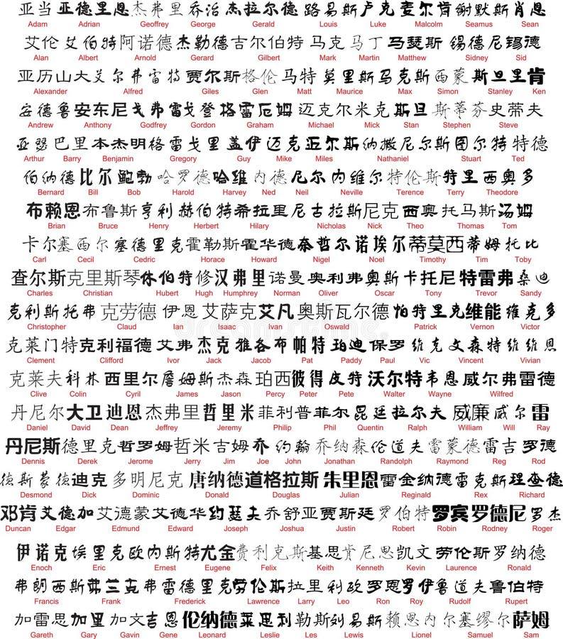Scrittura cinese con la traduzione illustrazione di stock