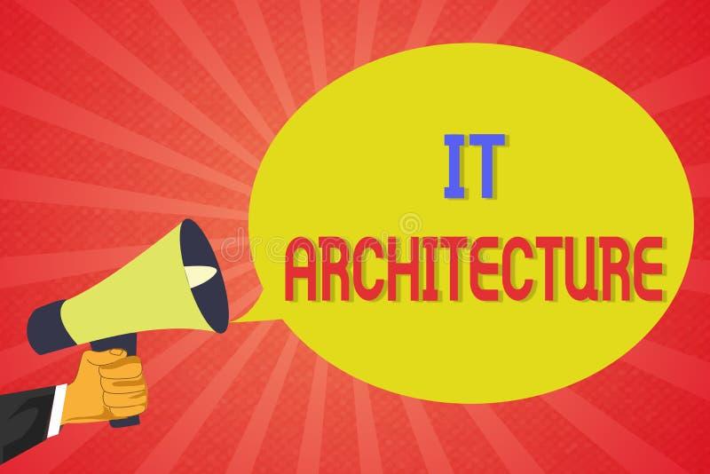 Scrittura concettuale della mano le che mostra architettura L'architettura del testo della foto di affari si applica al processo  royalty illustrazione gratis