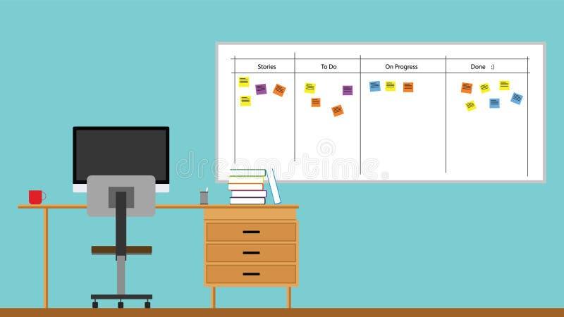 Scrum agile board stock illustration